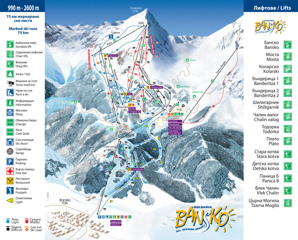 bansko_pist_haritası_2016